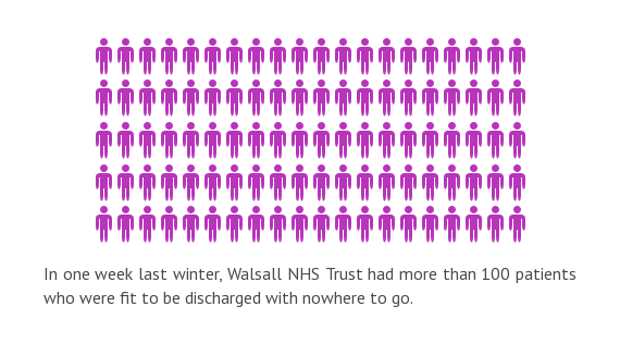 Patients waiting for discharge - graphic