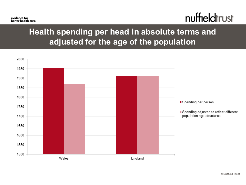 The challenge of change in the NHS in Wales | The Nuffield ...